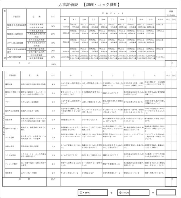 人事評価表